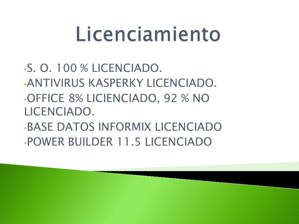 Licenciamiento S. O. 100 % LICENCIADO. ANTIVIRUS KASPERKY LICENCIADO.