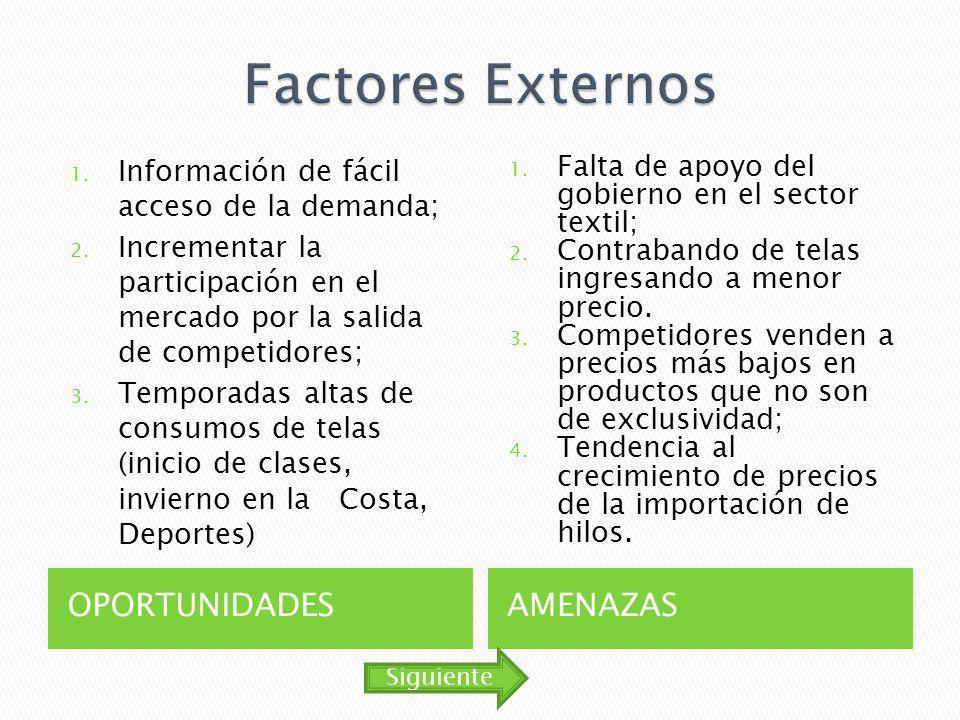 Factores Externos OPORTUNIDADES AMENAZAS