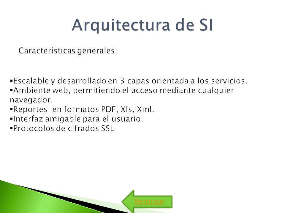 Arquitectura de SI Características generales: