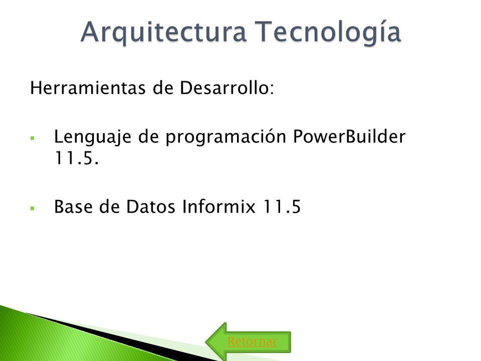 Arquitectura Tecnología