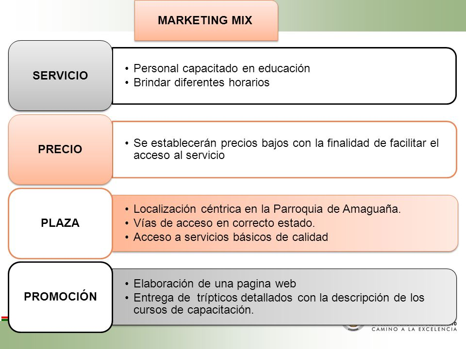MARKETING MIX Personal capacitado en educación. Brindar diferentes horarios. SERVICIO.