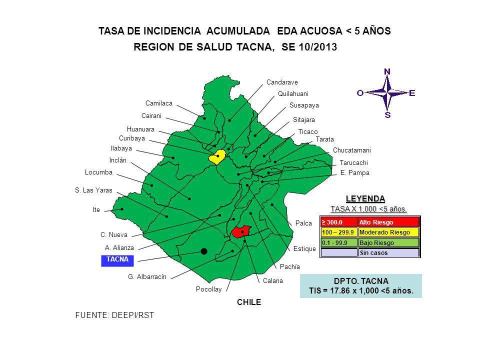 REGION DE SALUD TACNA, SE 10/2013