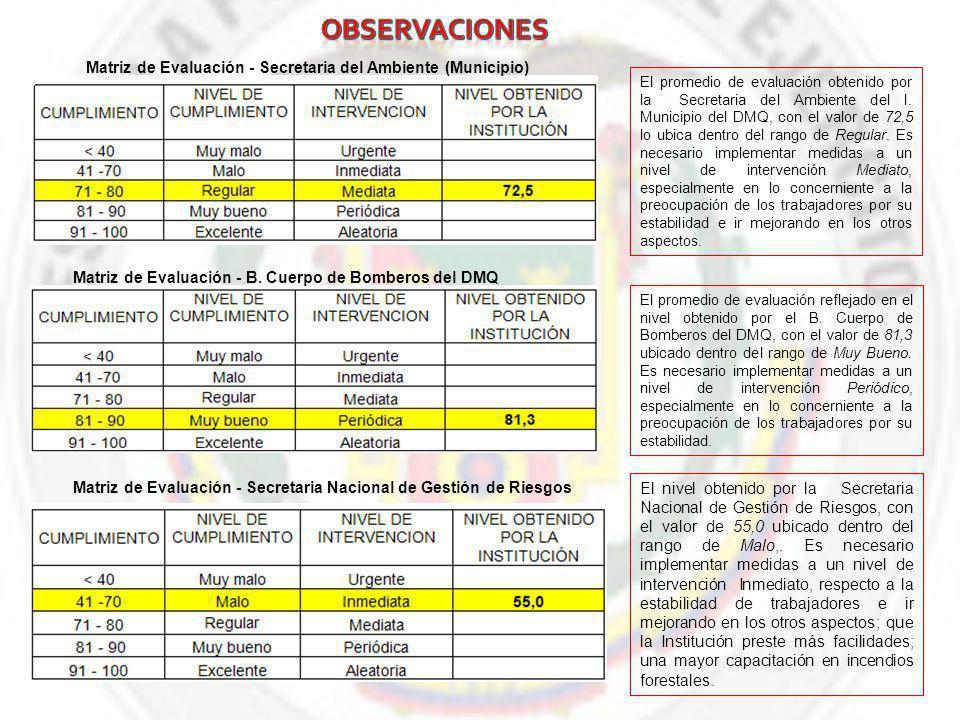 observaciones Matriz de Evaluación - Secretaria del Ambiente (Municipio)