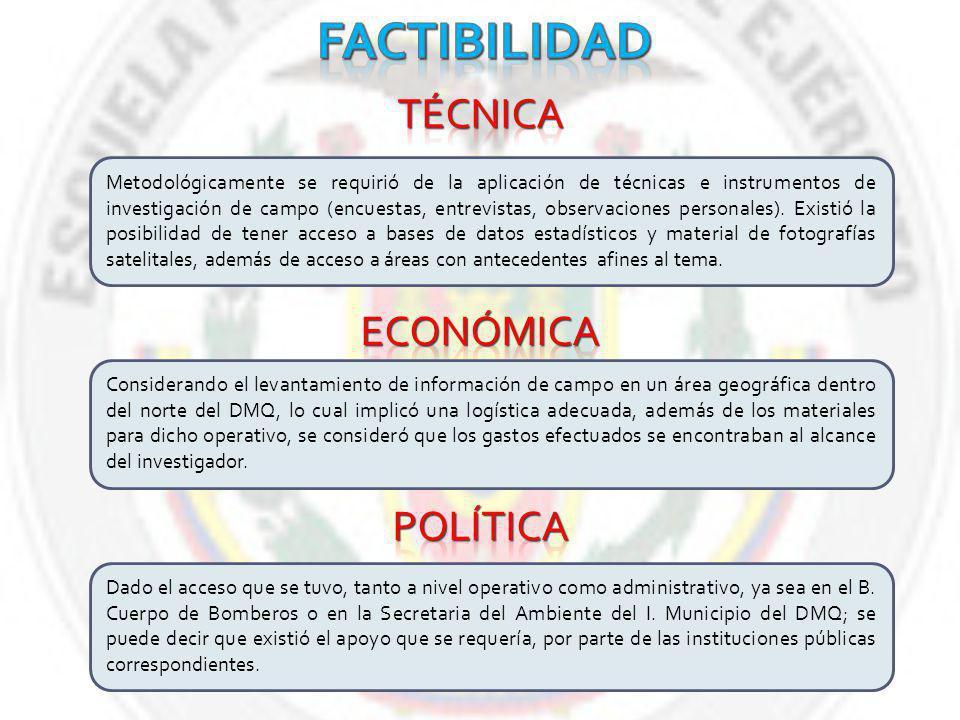 FACTIBILIDAD técnica económica política