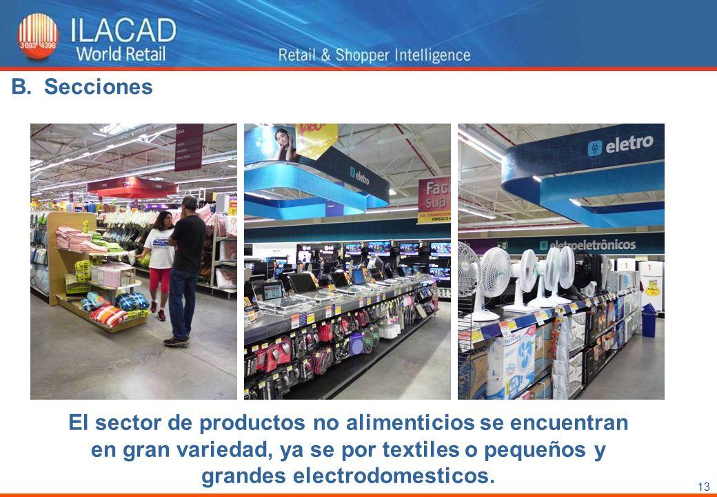 Secciones El sector de productos no alimenticios se encuentran en gran variedad, ya se por textiles o pequeños y grandes electrodomesticos.