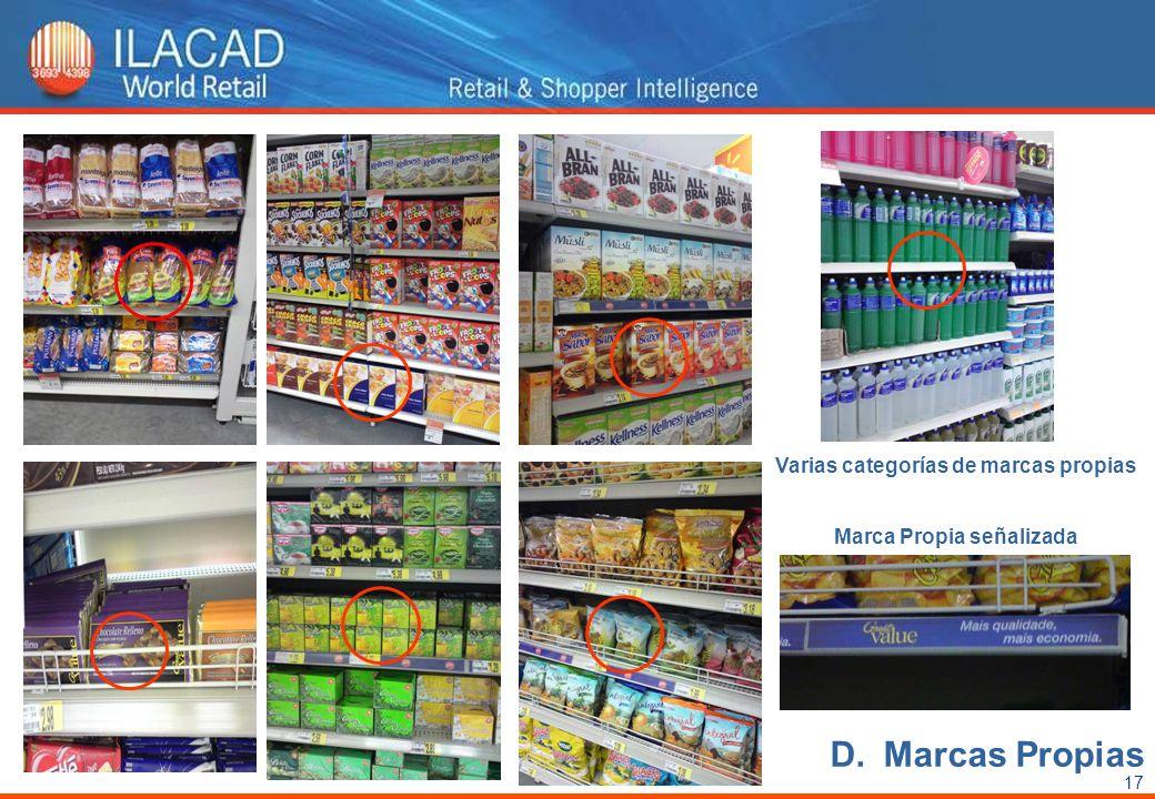Marcas Propias Varias categorías de marcas propias