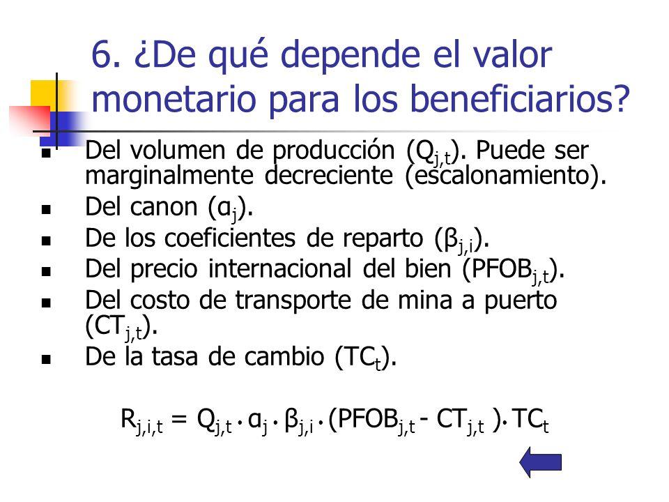 6. ¿De qué depende el valor monetario para los beneficiarios
