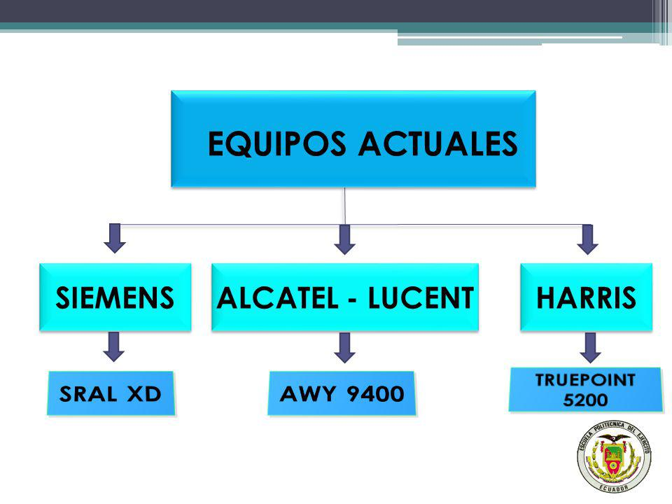 EQUIPOS ACTUALES SIEMENS ALCATEL - LUCENT HARRIS SRAL XD AWY 9400