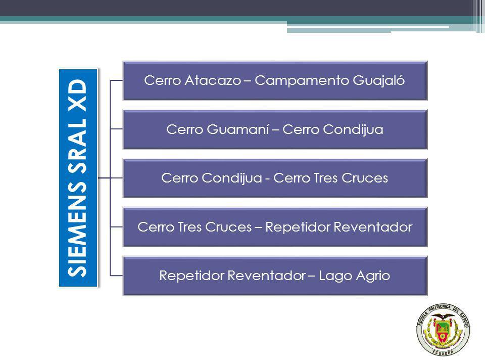 SIEMENS SRAL XD Repetidor Reventador – Lago Agrio