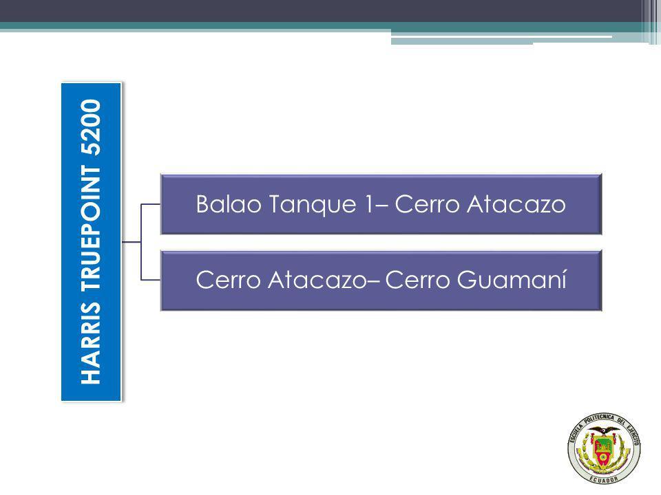 HARRIS TRUEPOINT 5200 Balao Tanque 1– Cerro Atacazo