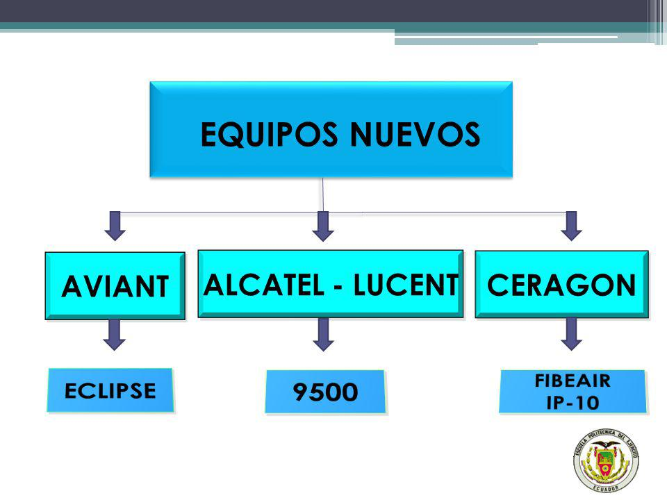 EQUIPOS NUEVOS AVIANT ALCATEL - LUCENT CERAGON 9500 ECLIPSE FIBEAIR