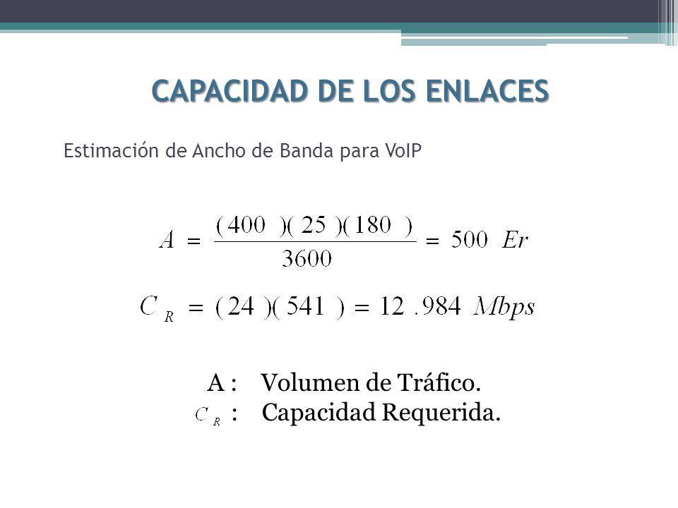 CAPACIDAD DE LOS ENLACES