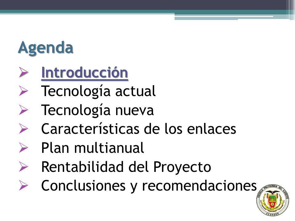 Agenda Introducción Tecnología actual Tecnología nueva