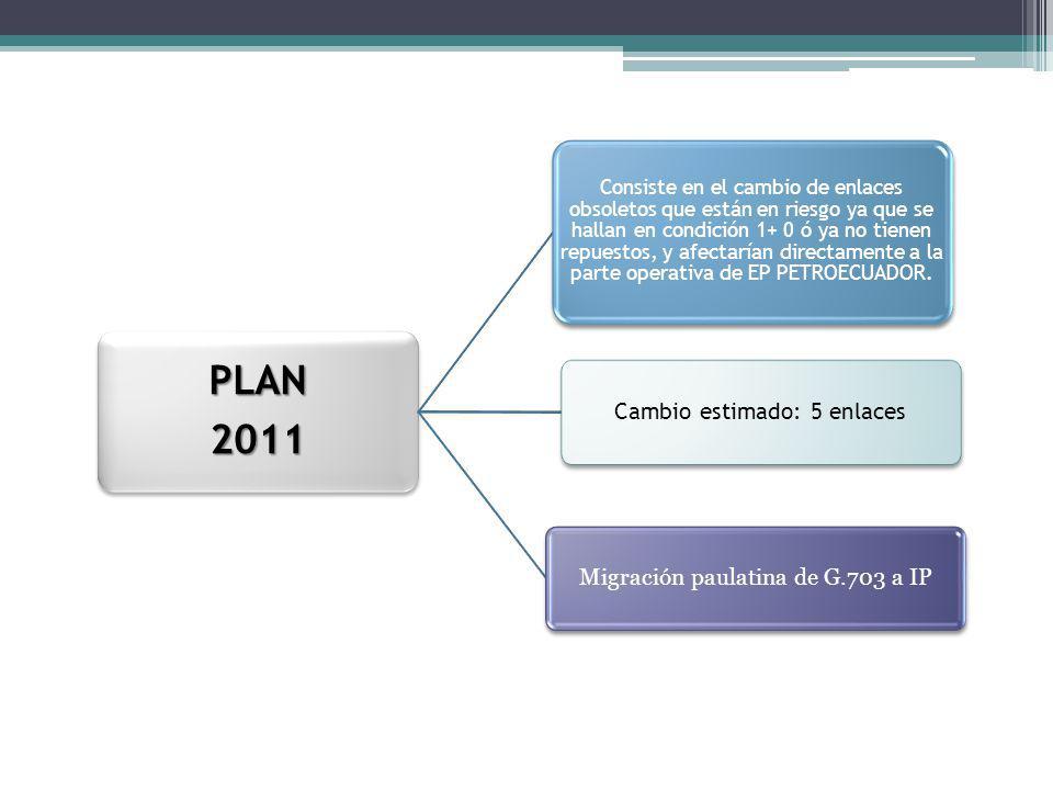 PLAN 2011 Migración paulatina de G.703 a IP Cambio estimado: 5 enlaces