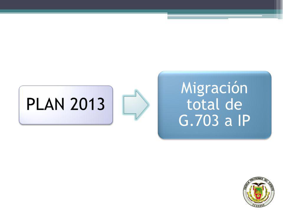 Migración total de G.703 a IP