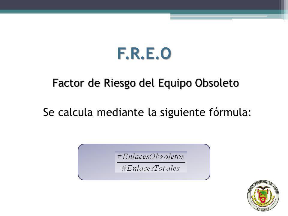 F.R.E.O Factor de Riesgo del Equipo Obsoleto