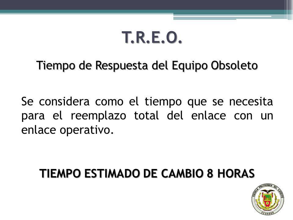 T.R.E.O.