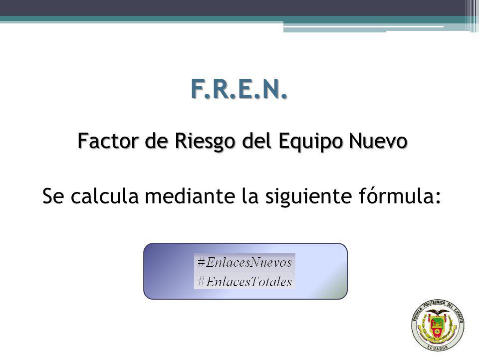 F.R.E.N. Factor de Riesgo del Equipo Nuevo