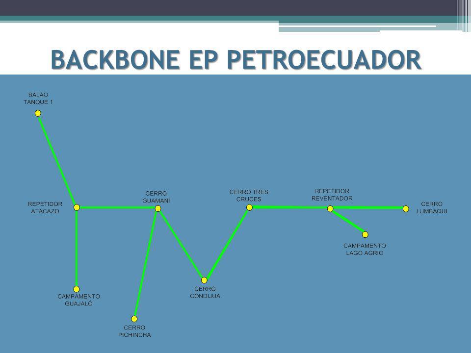 BACKBONE EP PETROECUADOR