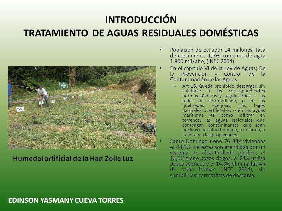 INTRODUCCIÓN TRATAMIENTO DE AGUAS RESIDUALES DOMÉSTICAS