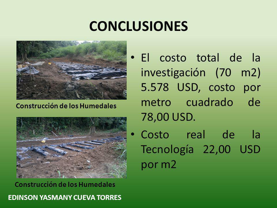CONCLUSIONES El costo total de la investigación (70 m2) 5.578 USD, costo por metro cuadrado de 78,00 USD.