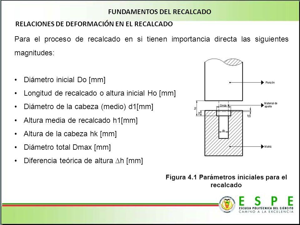 Figura 4.1 Parámetros iniciales para el recalcado