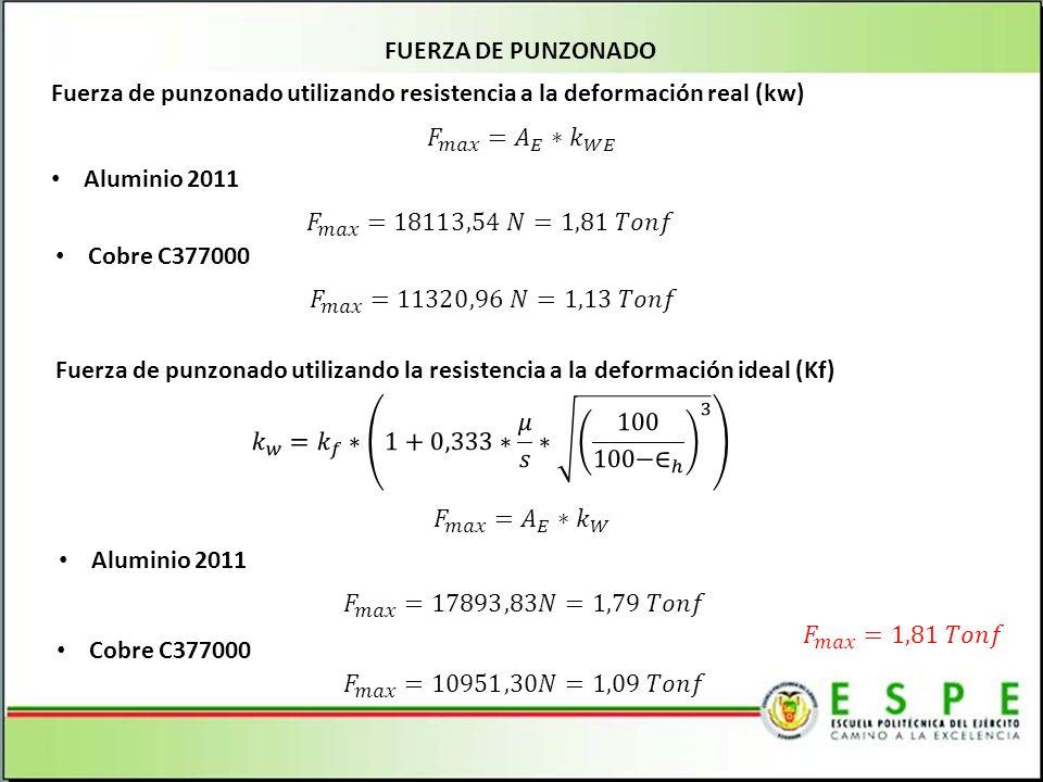 FUERZA DE PUNZONADO Fuerza de punzonado utilizando resistencia a la deformación real (kw) 𝐹 𝑚𝑎𝑥 = 𝐴 𝐸 ∗ 𝑘 𝑊𝐸.