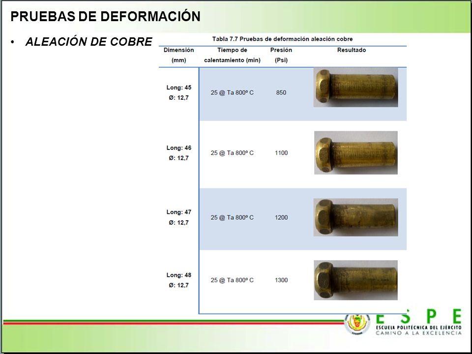 PRUEBAS DE DEFORMACIÓN