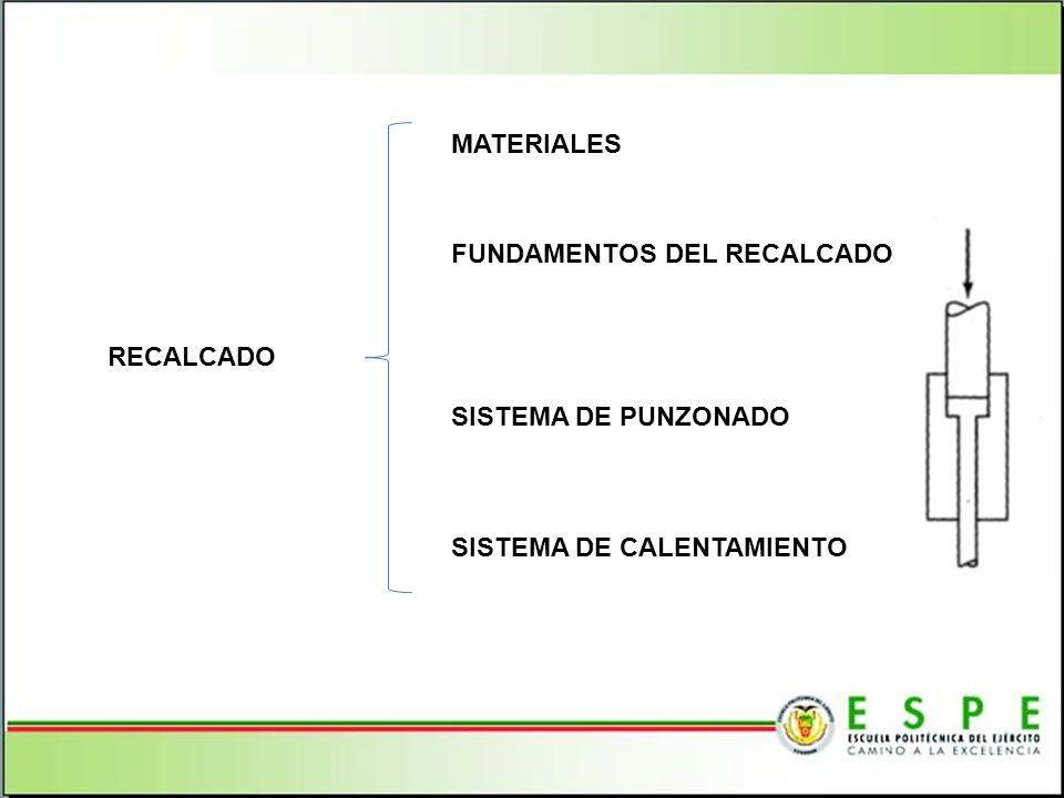 MATERIALES FUNDAMENTOS DEL RECALCADO RECALCADO SISTEMA DE PUNZONADO SISTEMA DE CALENTAMIENTO