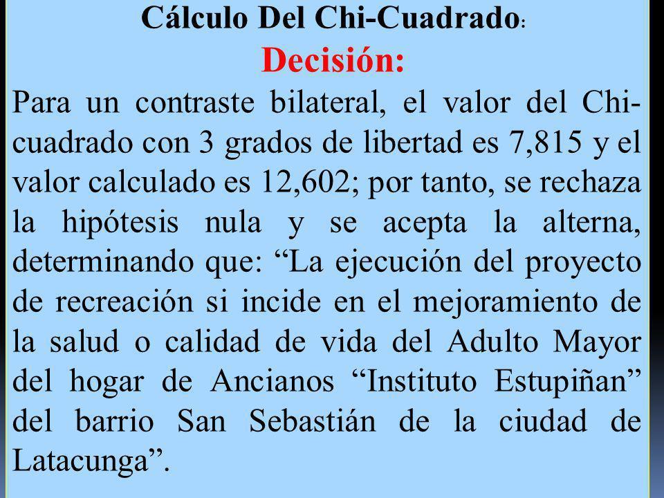 Cálculo Del Chi-Cuadrado: