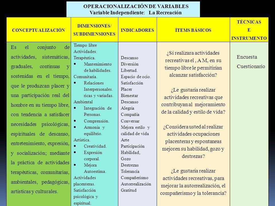OPERACIONALIZACIÓN DE VARIABLES Variable Independiente: La Recreación
