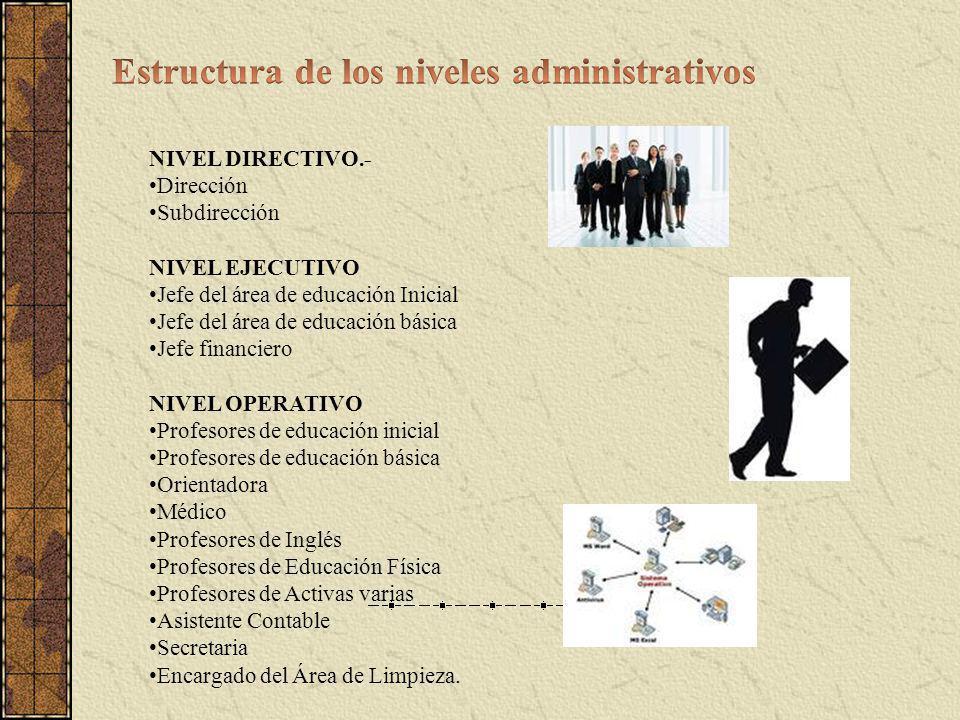 Estructura de los niveles administrativos