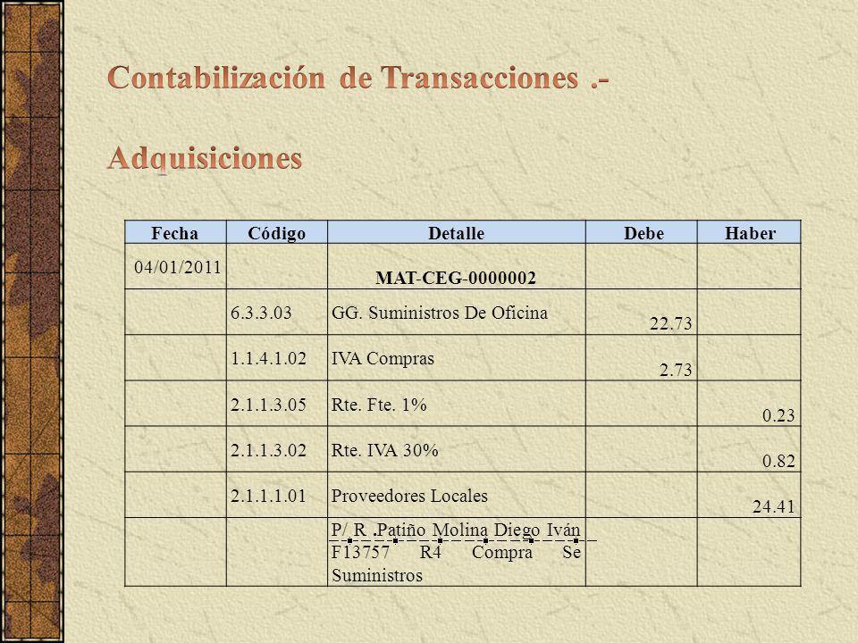 Contabilización de Transacciones .- Adquisiciones