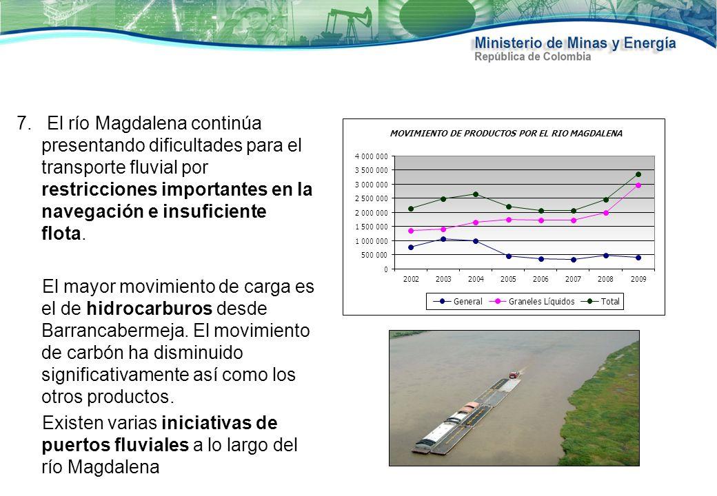 7. El río Magdalena continúa presentando dificultades para el transporte fluvial por restricciones importantes en la navegación e insuficiente flota.