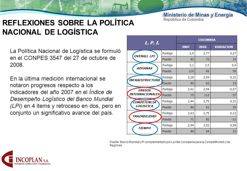 ENVIOS INTERNACIONALES COMPETENCIA LOGISTICA