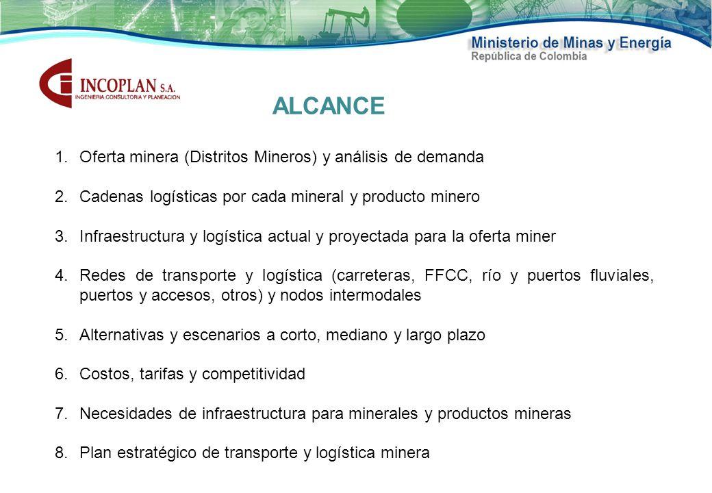 Alcance Oferta minera (Distritos Mineros) y análisis de demanda
