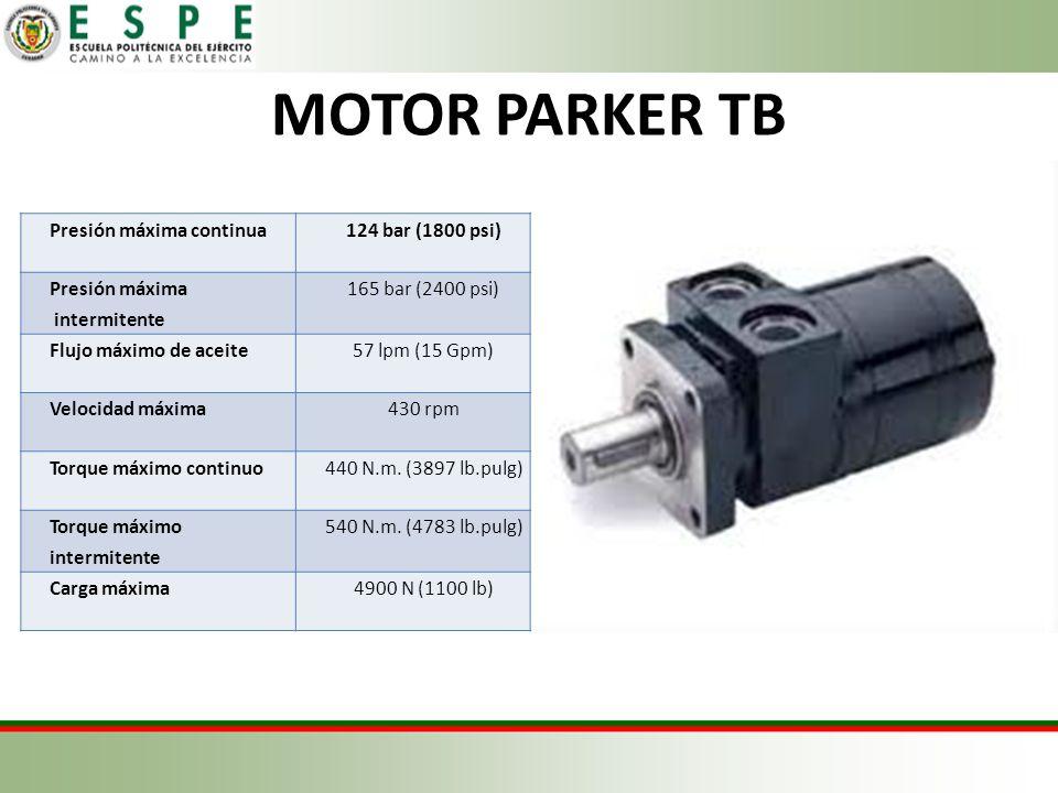 MOTOR PARKER TB Presión máxima continua 124 bar (1800 psi)