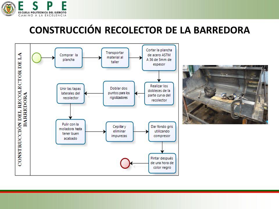 CONSTRUCCIÓN RECOLECTOR DE LA BARREDORA