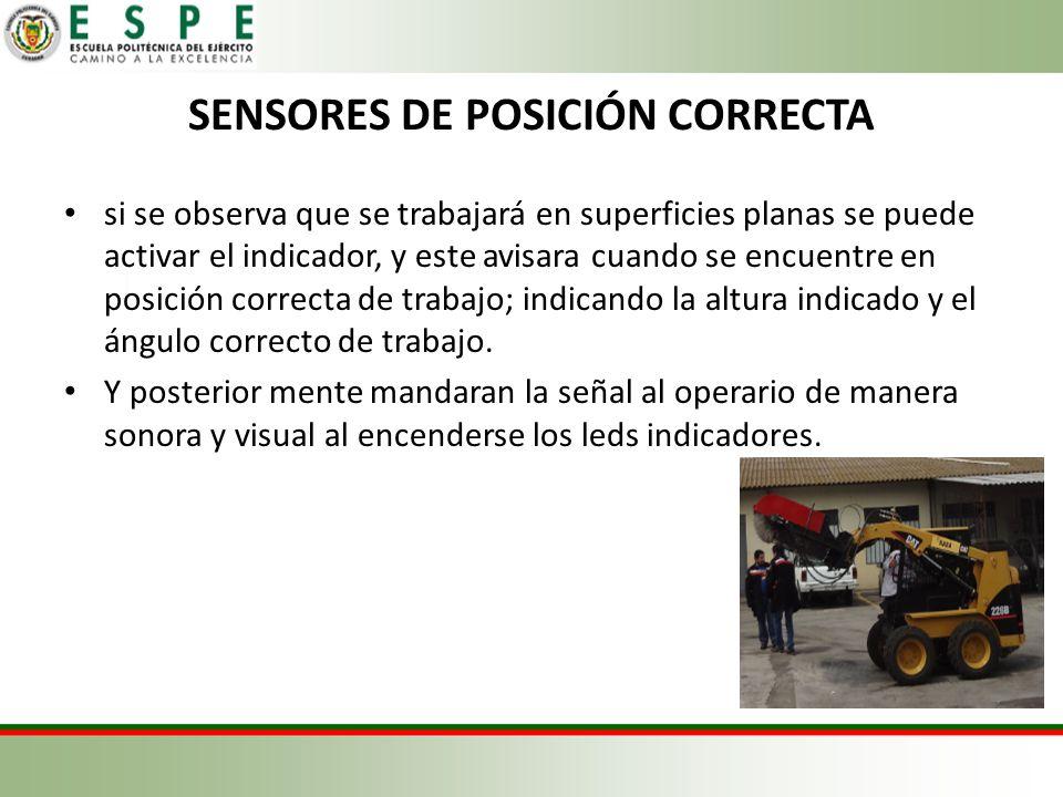 SENSORES DE POSICIÓN CORRECTA