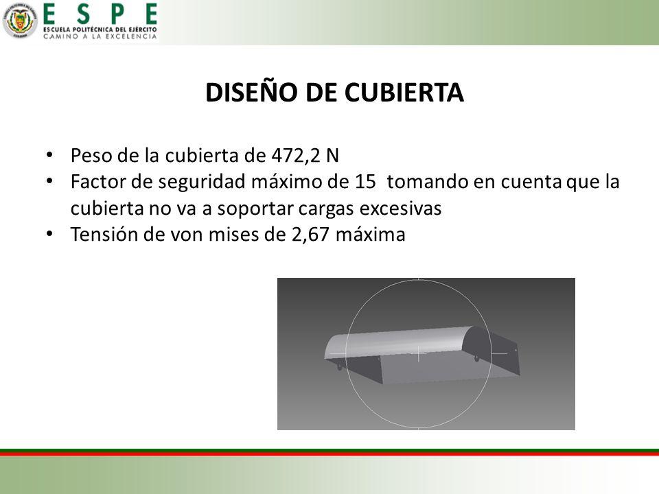 DISEÑO DE CUBIERTA Peso de la cubierta de 472,2 N