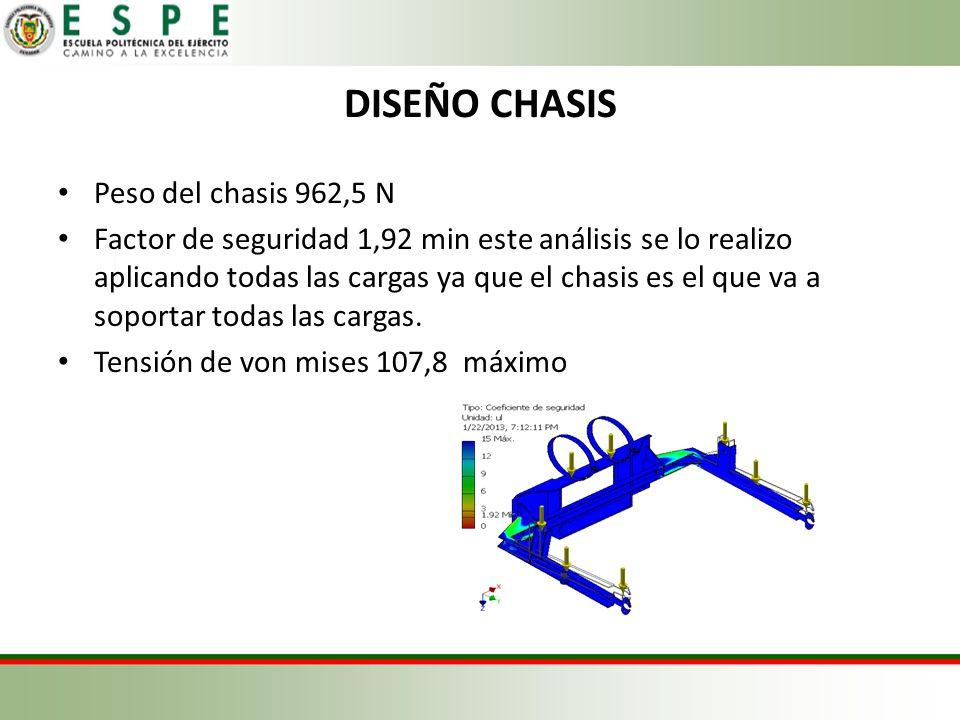 DISEÑO CHASIS Peso del chasis 962,5 N
