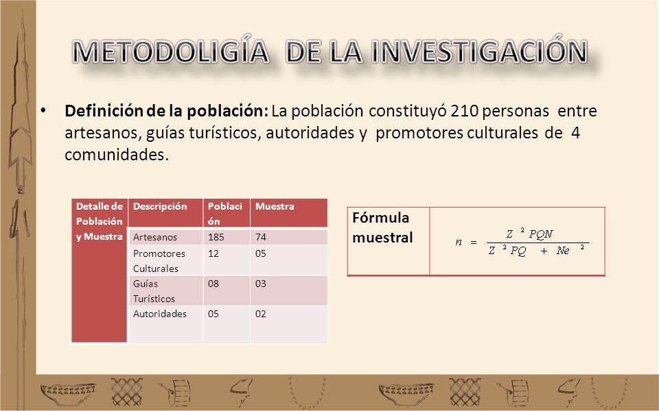 METODOLIGÍA DE LA INVESTIGACIÓN