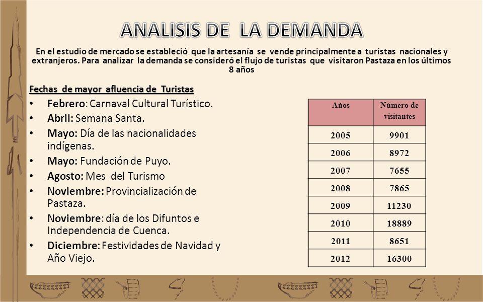 ANALISIS DE LA DEMANDA Febrero: Carnaval Cultural Turístico.