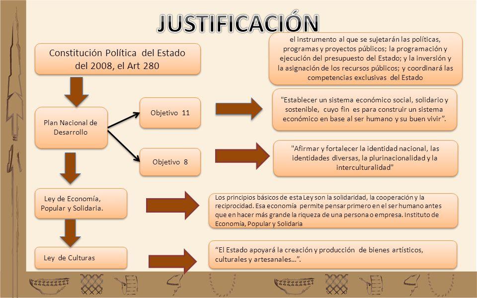 JUSTIFICACIÓN Constitución Política del Estado del 2008, el Art 280