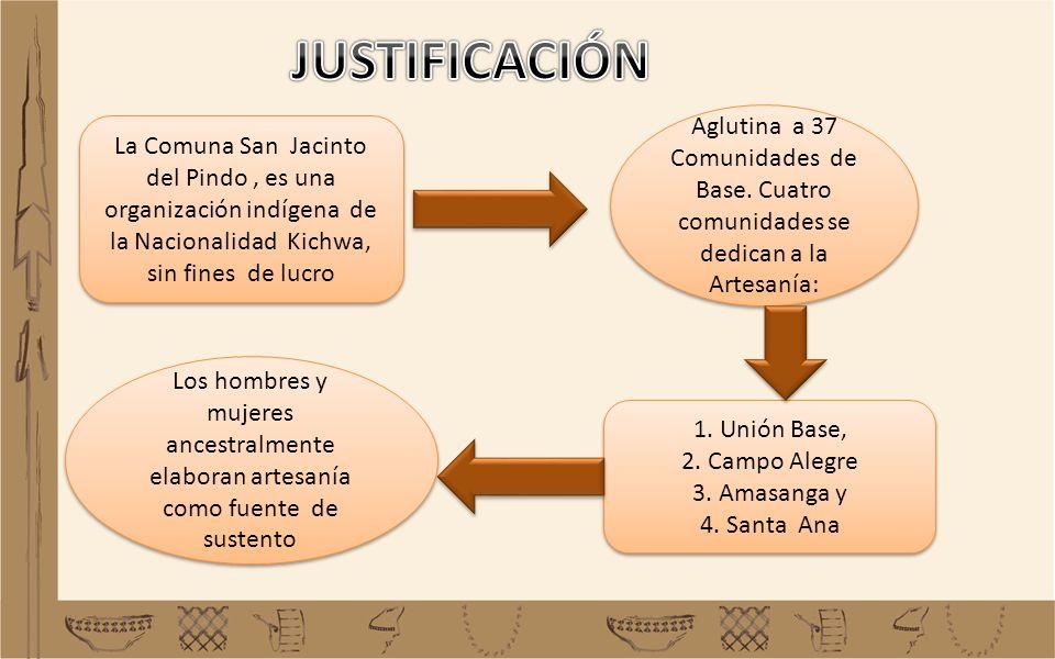1. Unión Base, 2. Campo Alegre 3. Amasanga y 4. Santa Ana