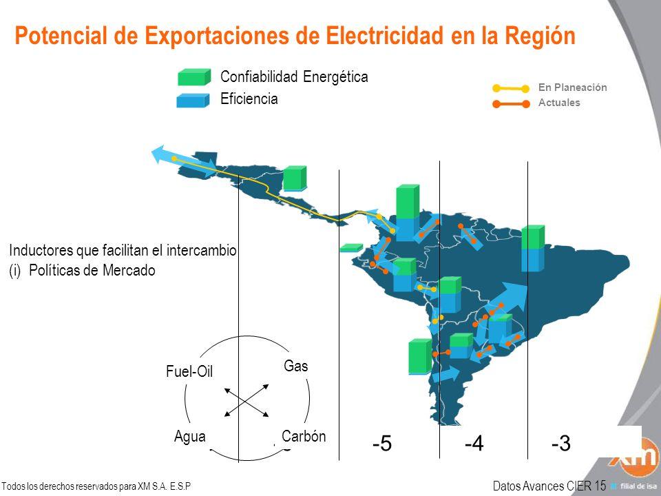 Potencial de Exportaciones de Electricidad en la Región