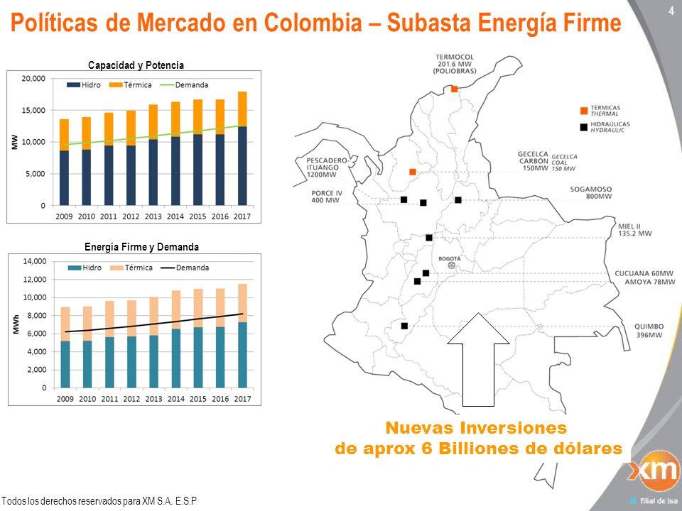 Políticas de Mercado en Colombia – Subasta Energía Firme