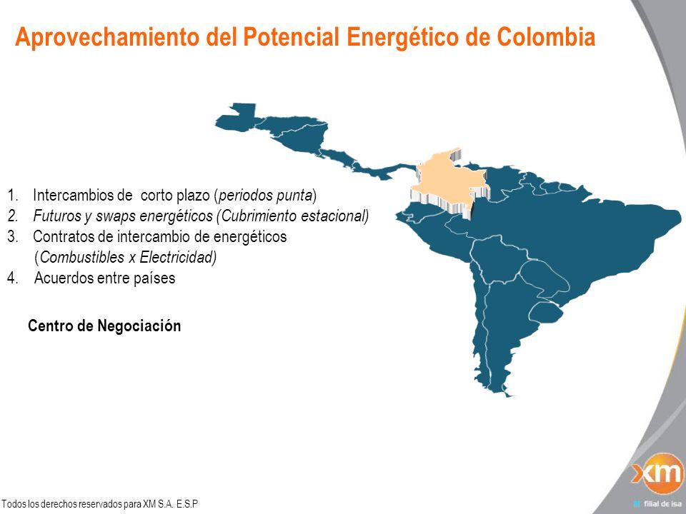 Aprovechamiento del Potencial Energético de Colombia