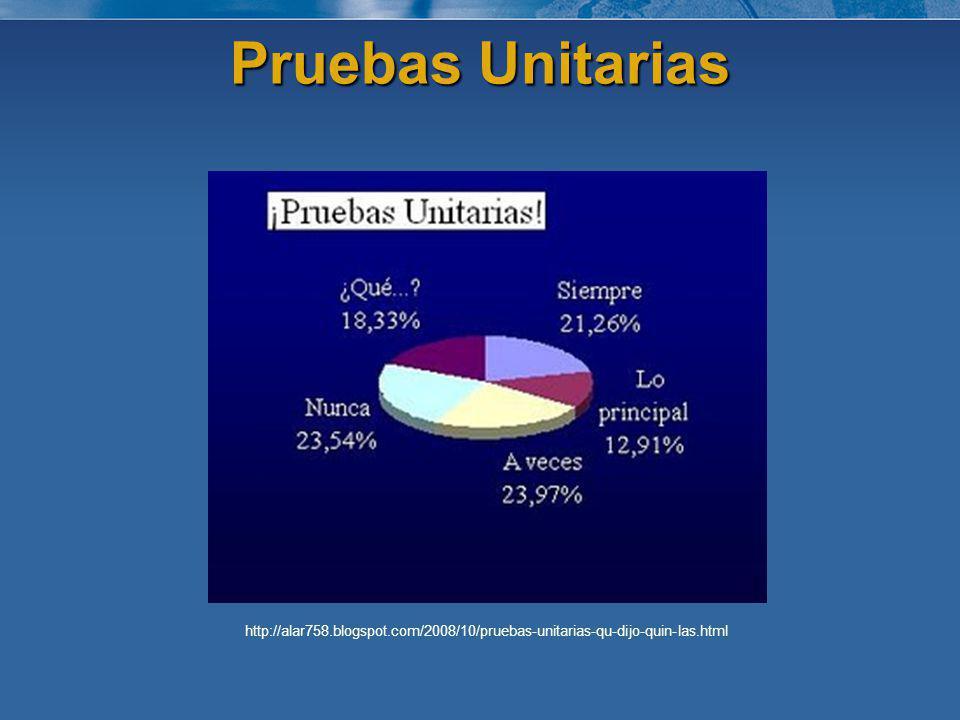 Pruebas Unitarias http://alar758.blogspot.com/2008/10/pruebas-unitarias-qu-dijo-quin-las.html