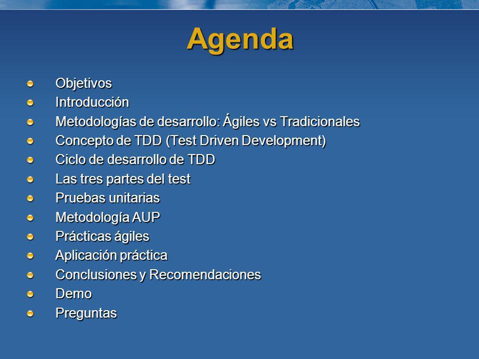 Agenda Objetivos Introducción